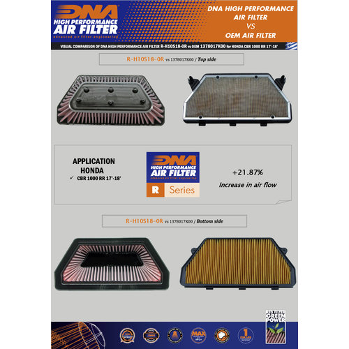 DNA Premium Luftfilter für HONDA CBR 1000 RR (17-19) R-H10S18-0R
