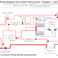 How To Solve Wiring on a Cafe Racer