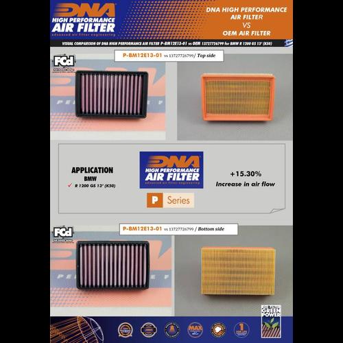 DNA Filtre à air Premium pour Binelli TNT PBE11N07-01
