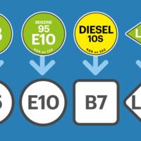 Het E10  / E5 probleem - Hoe red je je oldtimer of race voertuig?