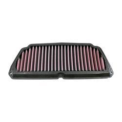 Premium luchtfilter voor Honda CB 650-SERIE (19-20)