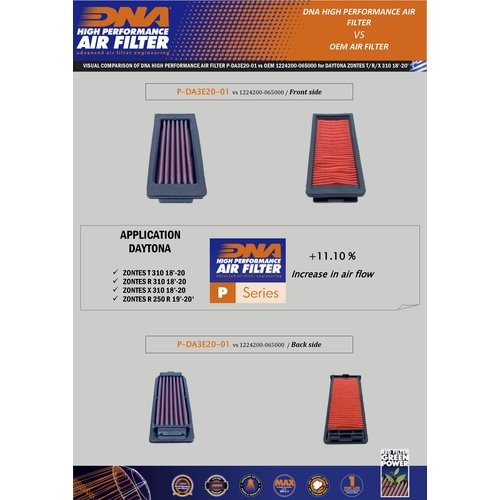 DNA Premium Air Filter for Daytona Zontes 310 Series (18-20) P-DA3E20-01
