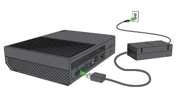Ac adapter voor de xbox one die je kunt aansluiten op het netstroom. zeer handig voor wanneer je huidige ...