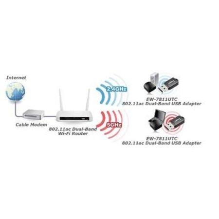 Edimax Draadloze USB-Adapter AC600 2.4/5 GHz (Dual Band) Zwart