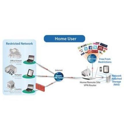Edimax Draadloze Access Point AC1200 2.4/5 GHz (Dual Band) Wi-Fi / Gigabit Wit