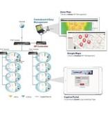 Edimax Draadloze Access Point Controller