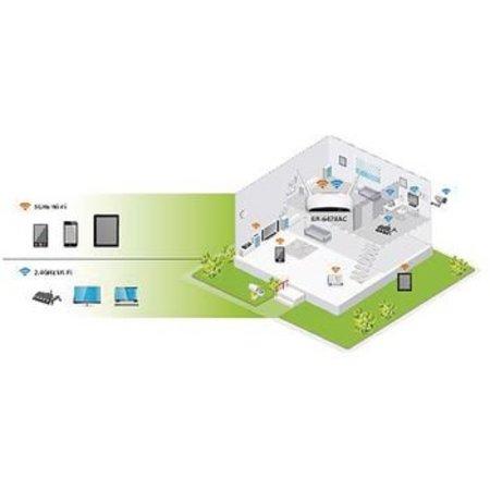 Edimax Wireless Router AC1200 Gigabit / Wi-Fi Weiß