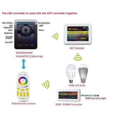 Mi Light Milight WiFi Receiver Ontvanger Controller Box