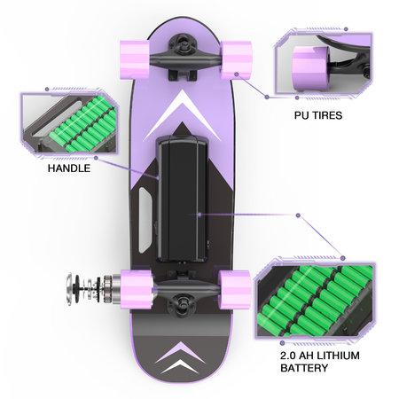 Geeek Elektrisch Skateboard met afstandsbediening - 150W - 12-15 km/u