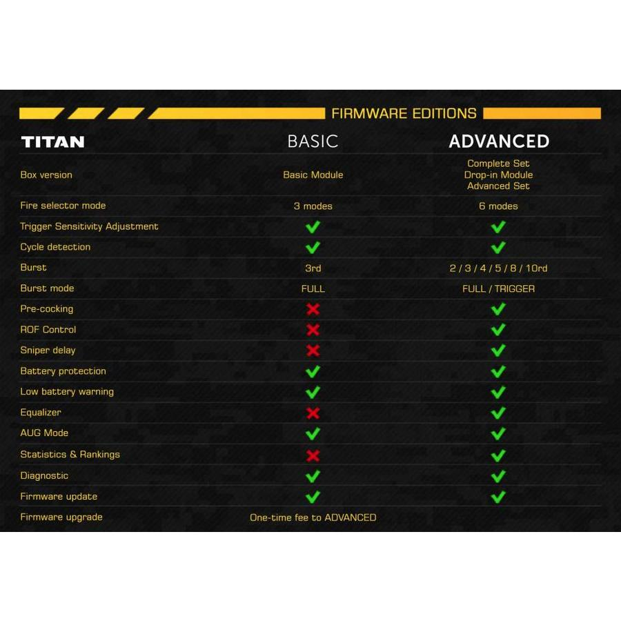 Titan V2 NGRS (Next Gen) Advanced Set - Rear Wired-2