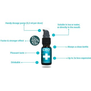 CBD-ACTIVE+ 4% - 10ml / 400mg CBD (similar to CBD-Oil 40%)