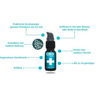 CBD-ACTIVE+ NEBULIZER inclusive 10ml CBDactive+ 4% (400mg CBD)