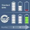AA oplaadbare batterijen Ansmann MaxE NiMH 1,2V 1300 mAh DECT 4 stuks