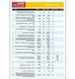 FOCUS Online Deutsche Sprache: richtiges Deutsch