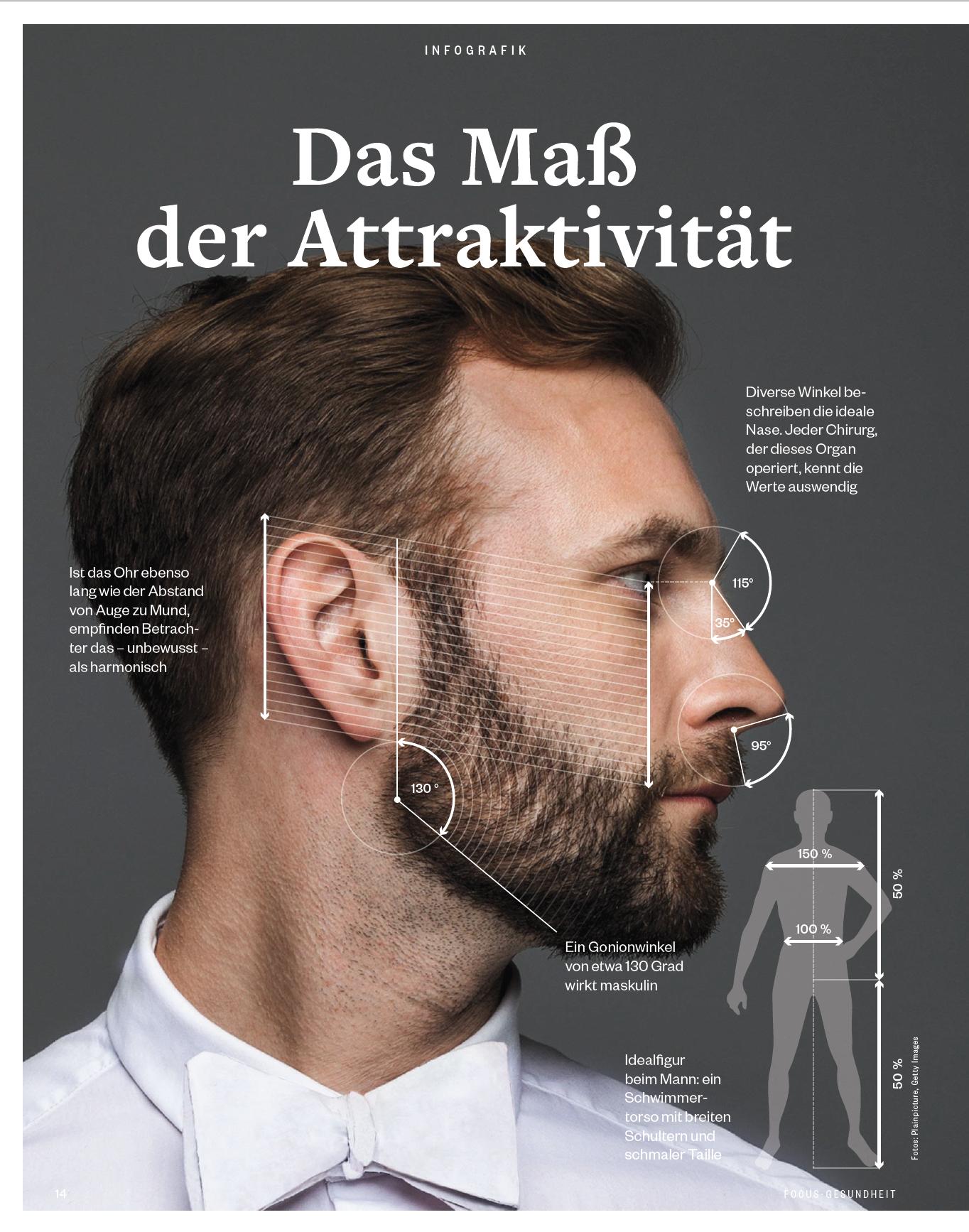 FOCUS-GESUNDHEIT FOCUS Gesundheit - Gesunde Haut & Zähne