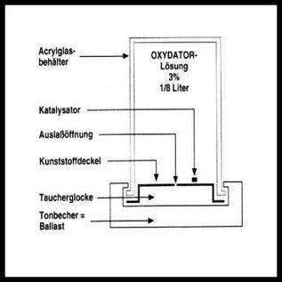 Söchting Oxydator medium (D)