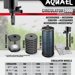 Aquael Aquael circulator 500