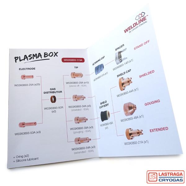*Nieuw* Slijtonderdelen koffer - Plasmatoortsen