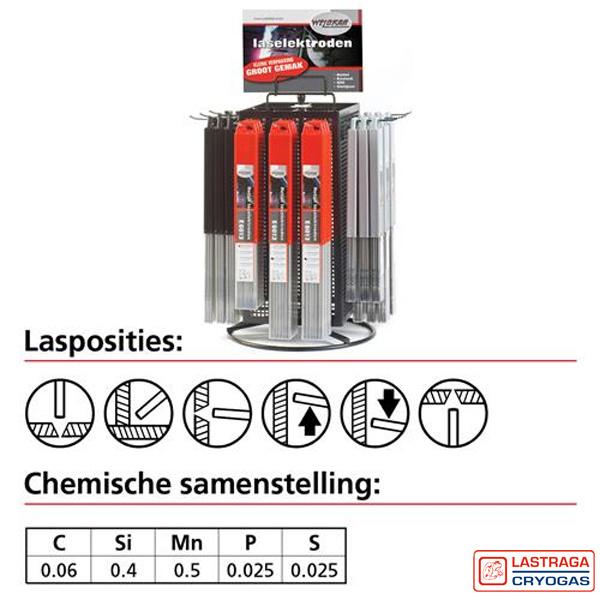 Elektroden - Rutiel - Kleinverpakking