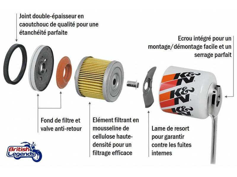 K&N Filters Oil Filter K&N for Kawasaki W650 and W800