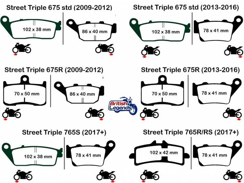 Plaquettes sintérisées pour Triumph Street Triple