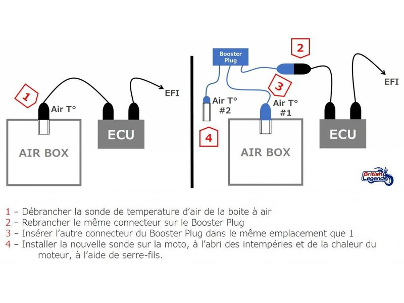 Booster Plug Booster Plug pour Royal-Enfield 650cc