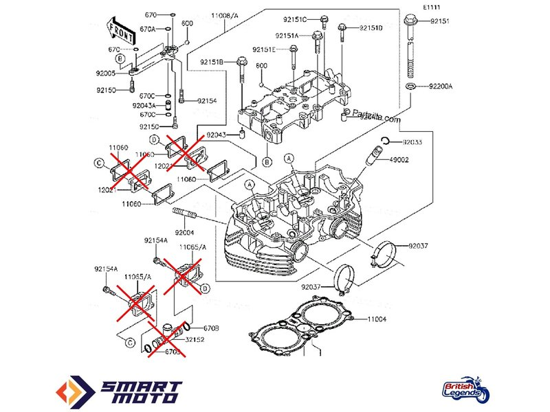 SmartMoto Élimination Système AIS Kawasaki W650/W800