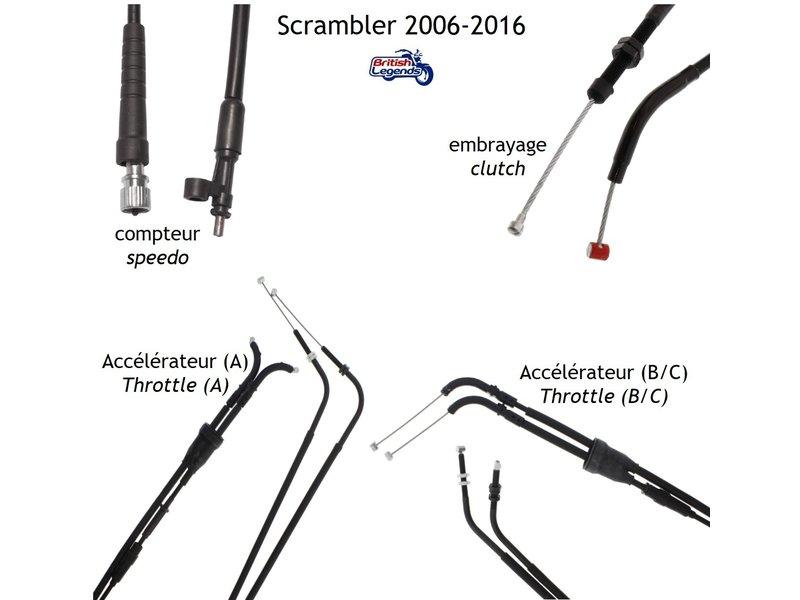 Cables de Rechange pour Triumph Scrambler