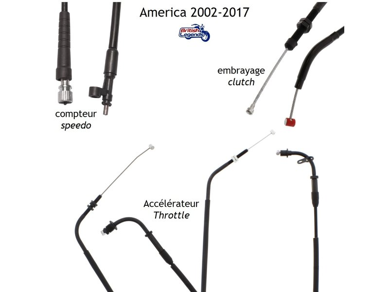 Cables de Rechange pour Triumph America