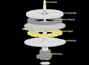 Technics SL-1210MK7 turntable