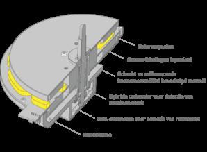 Technics SL-1200G high-end turntable