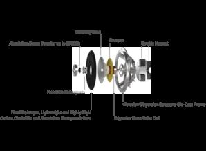 Technics SB-C700 Speaker System (black)