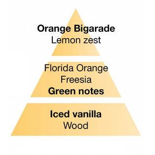 Lampe Berger Huisparfum Orange Extrême