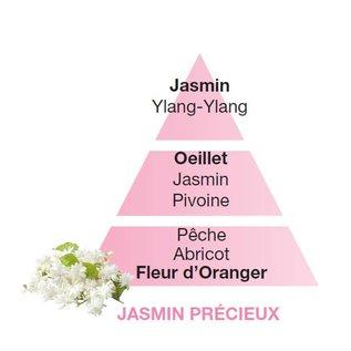 Lampe Berger Jasmin Précieux