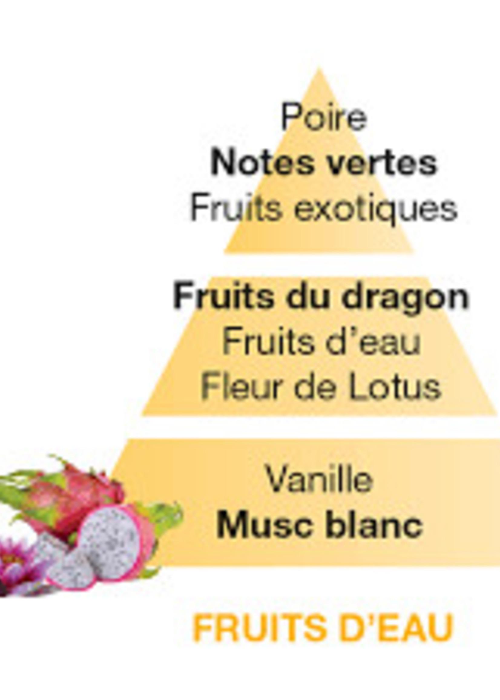 Lampe Berger Lampe Berger Huisparfum Fruits D'eau