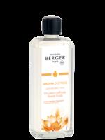 Lampe Berger Huisparfum Aroma D-Stress