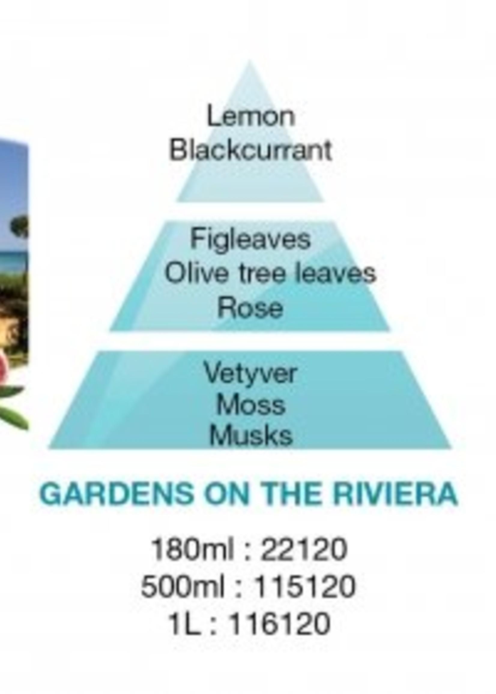 Lampe Berger Huisparfum Jardin sur la Riviera