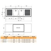 Bar spoeltafelblad inox | 200 x 50 x 2 cm | 2 x spoelbak midden