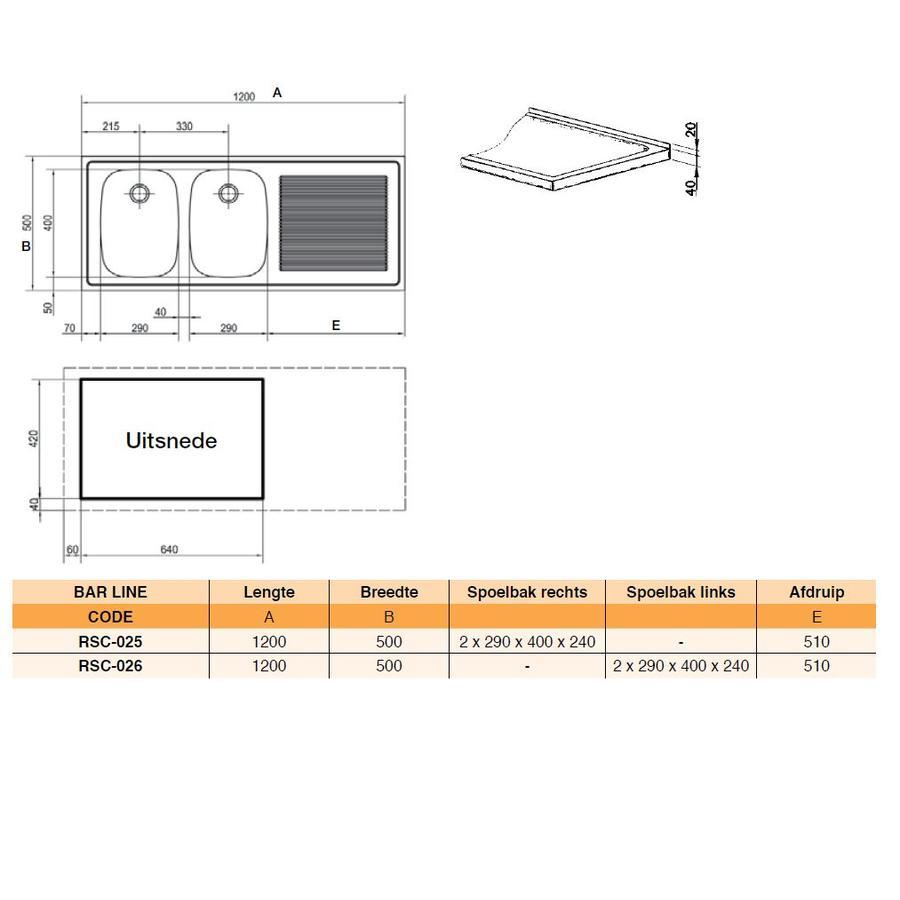 Bar spoeltafelblad inox   dubbele wasbak rechts   120x50 cm