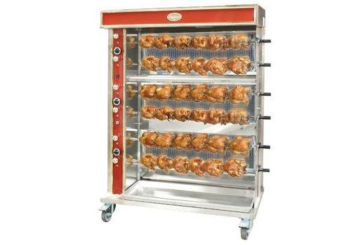 Sofinor Chicken grill | 4 versions