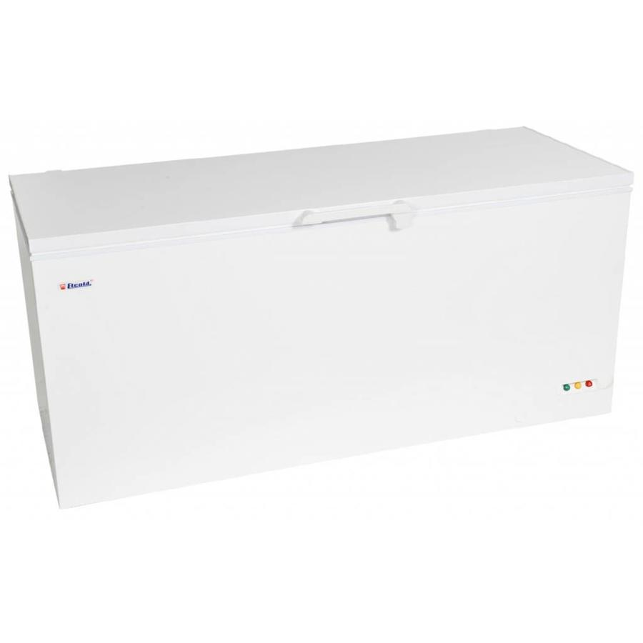 Inventory obsolescence cabinet with hinged lid - 6 Models