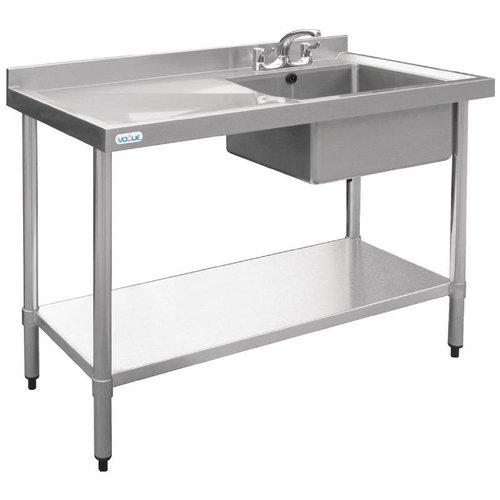 Sink Sink Right