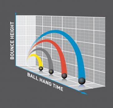 Dunlop Progress Squash Balle 1 balle incluse