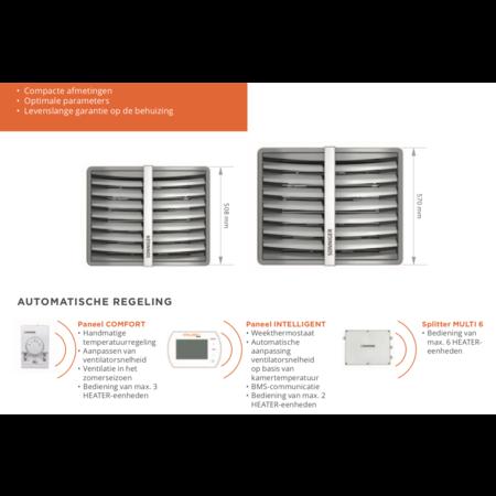 Sonniger Heater One (5-20 kW)  3 standen luchtverwarmer