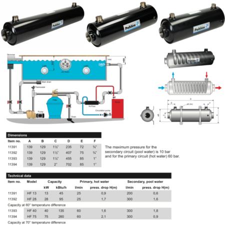 Warmtewisselaar Hi - Flow 75 kW met houder
