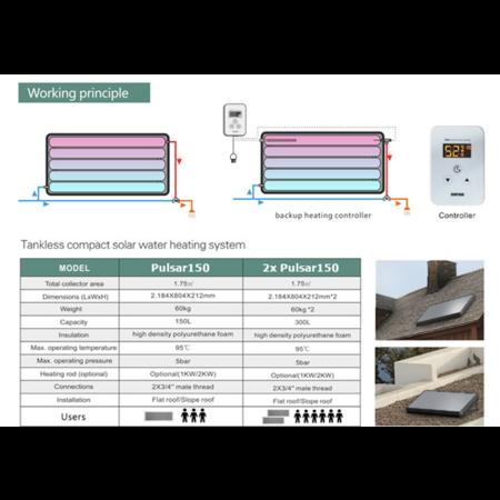 TechniQ Energy Pulsar150 off grid zonneboiler set met bevestigingsmiddelen voor een  plat dak