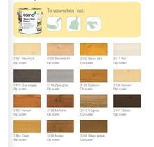 Decor wash Transparent 3111,3164 etc.