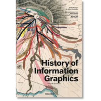 History of Information Graphics Taschen
