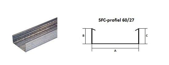 10 Stuks Metal Stud Plafondprofiel 60 27 Voor Geluidswerend Plafond