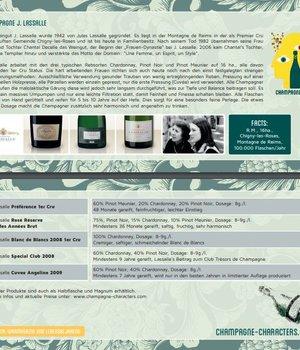 J. Lassalle Producer Information